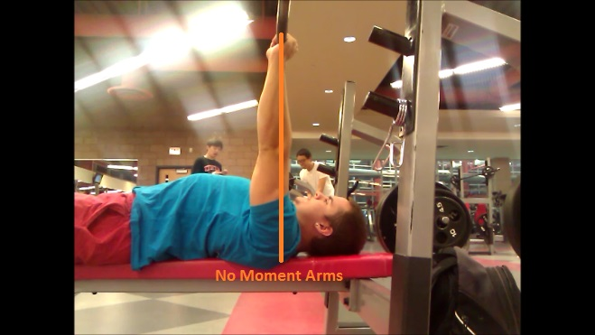 Bench Press Form: Wide Grip vs. Narrow, Arched Back vs ...