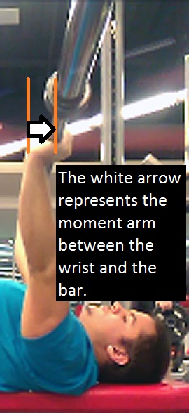 Bench Press Wrist Position