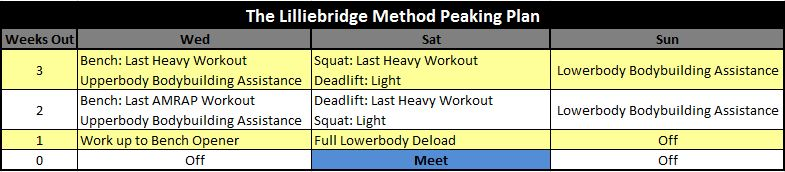 Lilliebridge Meet Peak Plan