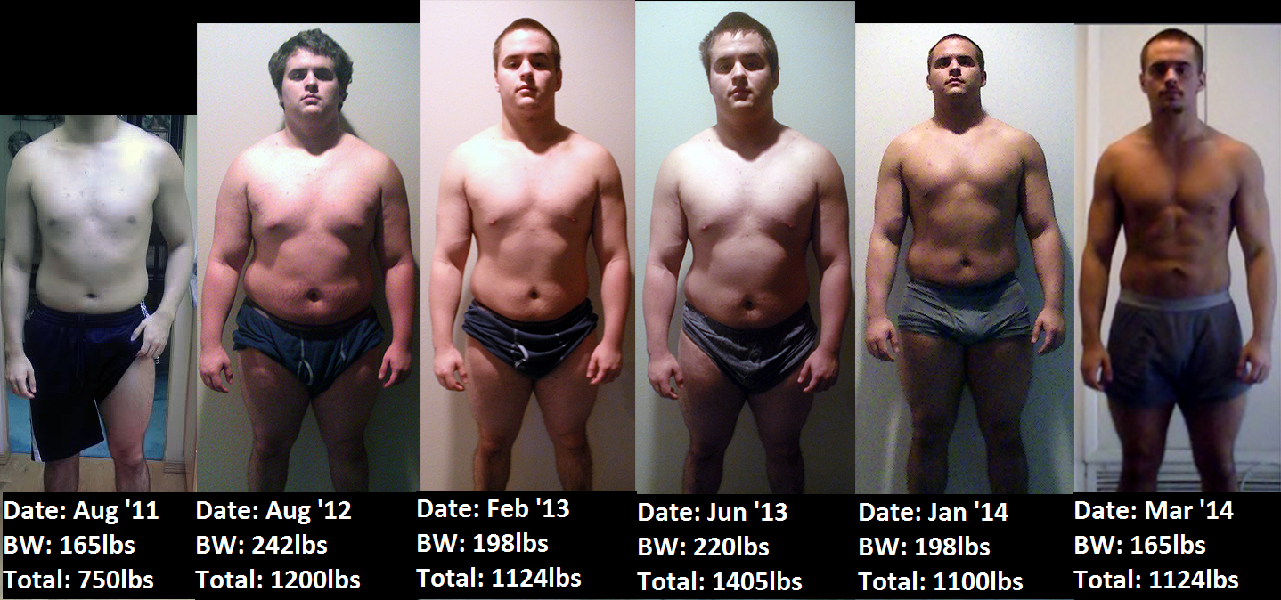 Muscle Building First Cycle